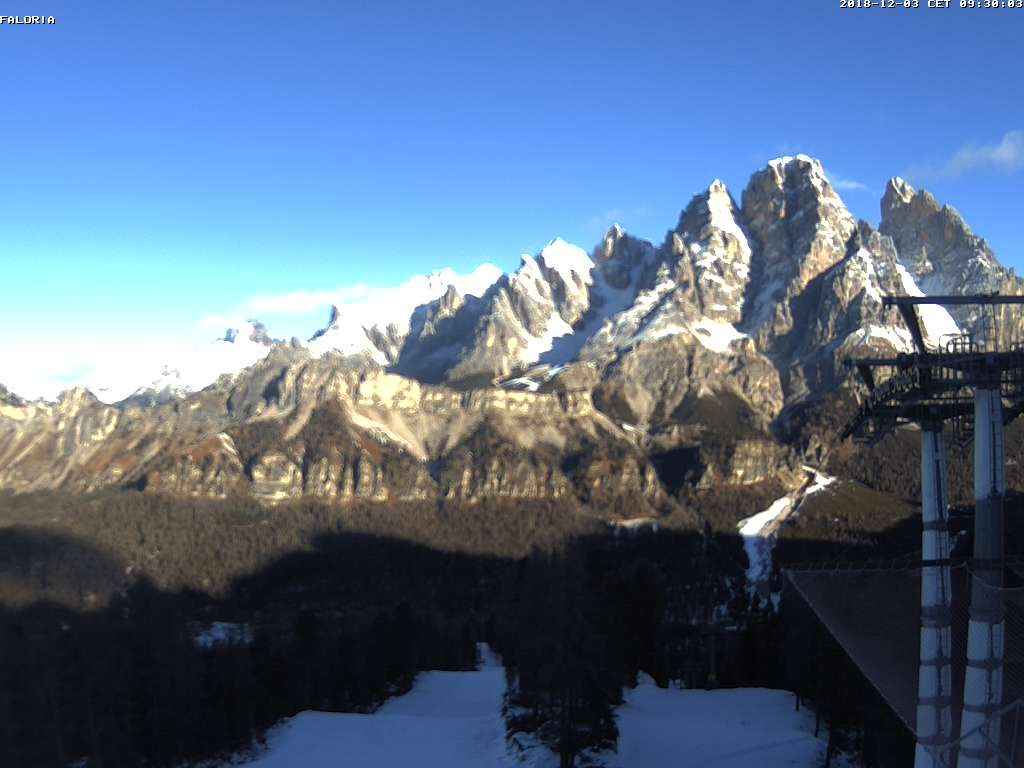 webcam Cortina Cristallo